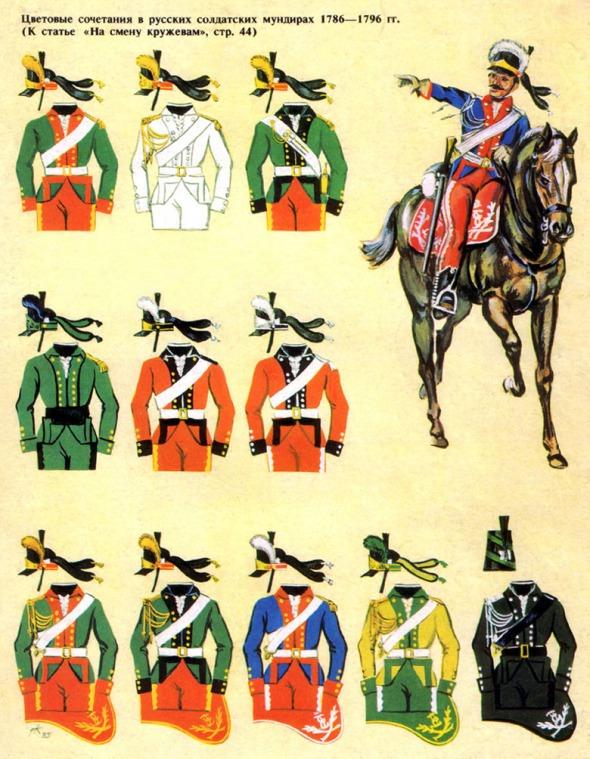 Russian Cavalry 1790s